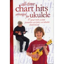 UKULELE ALL TIME CHART HITS 17 TITRES