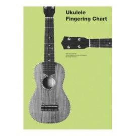UKULELE FINGERING CHART  CH79497